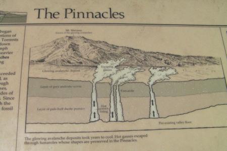 The Pinnacles am Crater Lake
