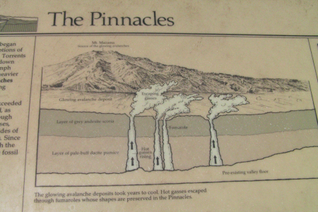 The Pinnacles am Crater Lake