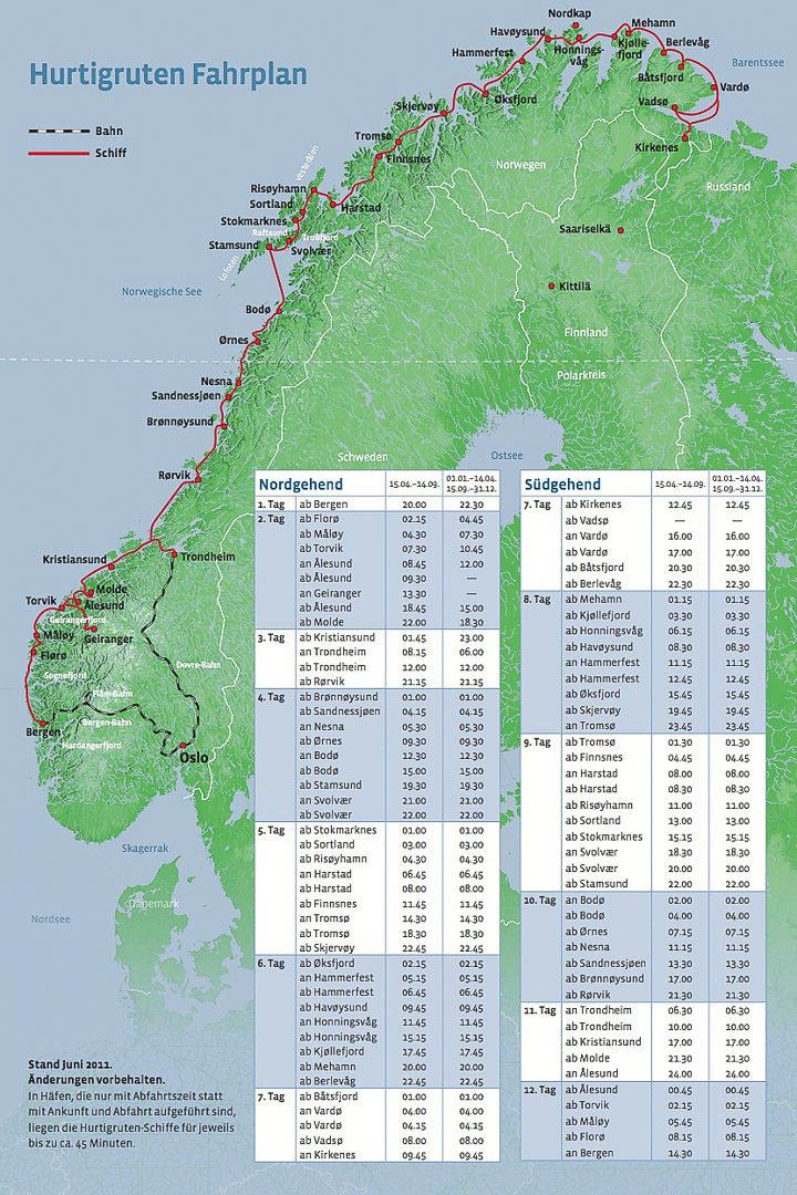 Der Fahrplan der Hurtigrute (Stand April 2008)